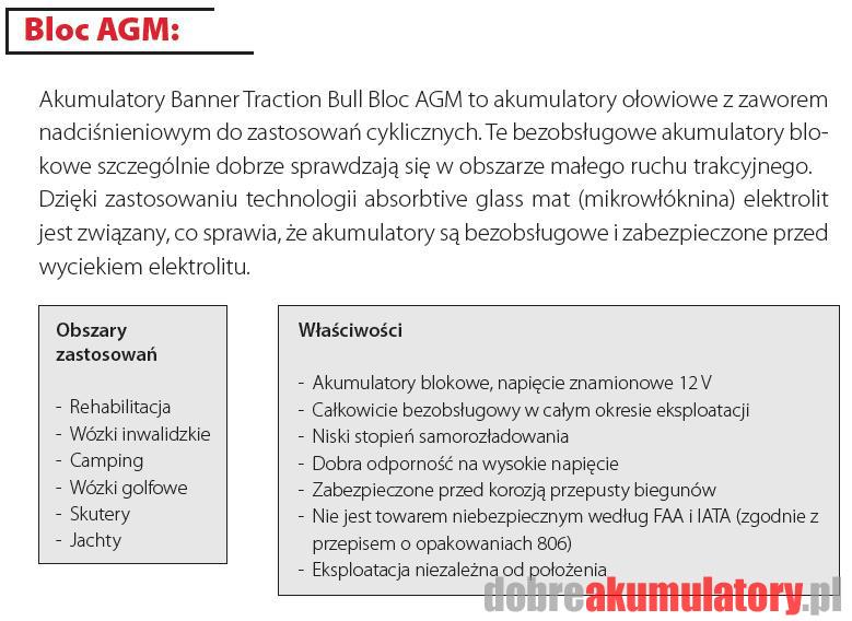 opis_agm_block