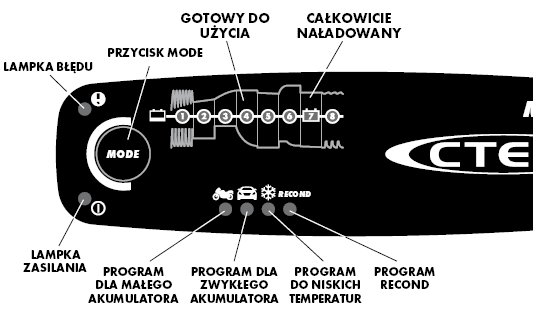 panel sterowania mxs 5.0