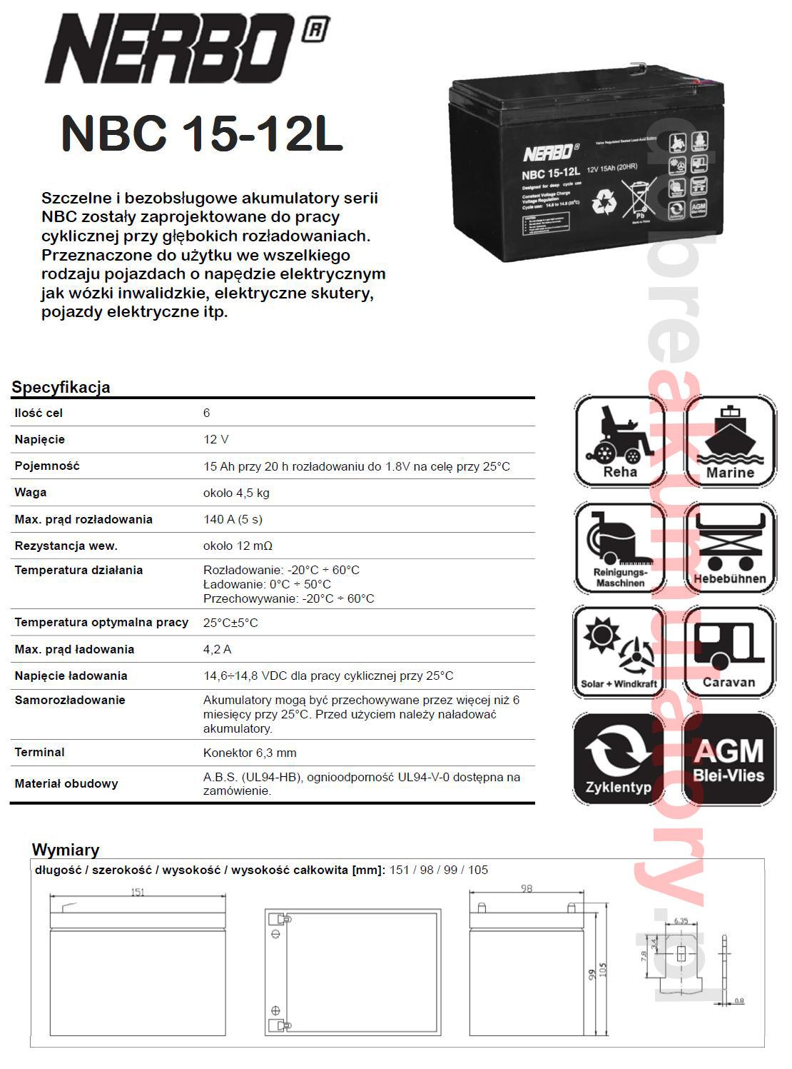 specyfikacja_nbc15-12