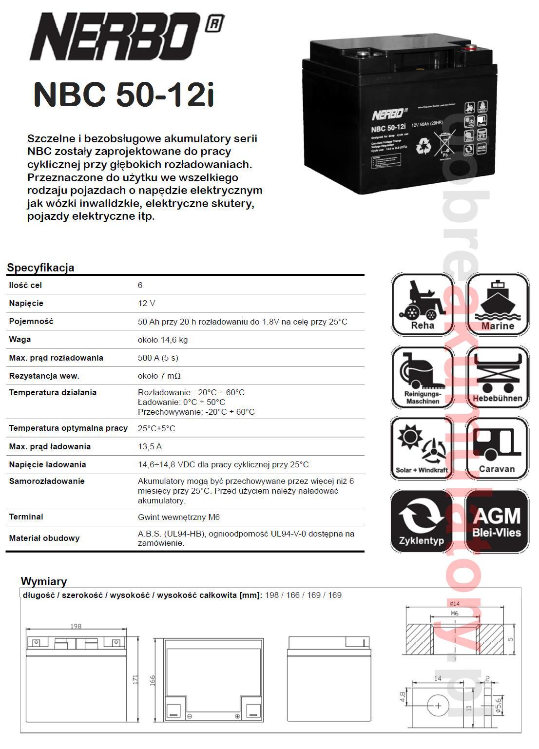 specyfikacja_nbc50-12