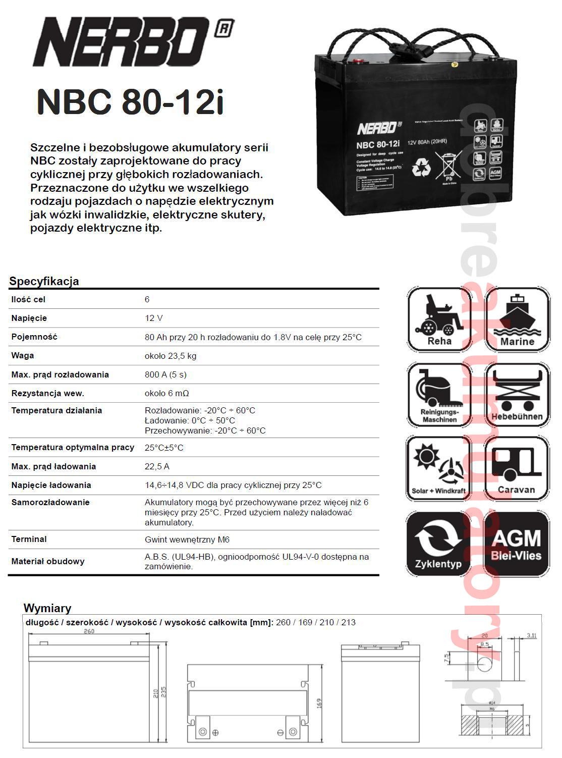 specyfikacja_nbc80-12