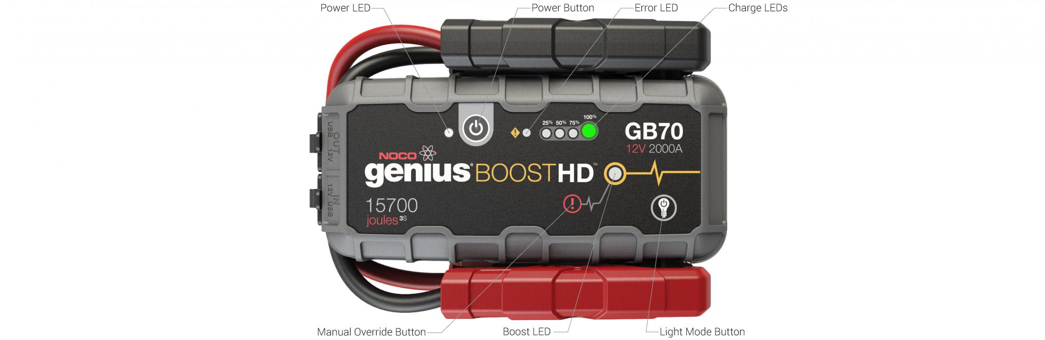 GB70-booster-noco-opis.jpg