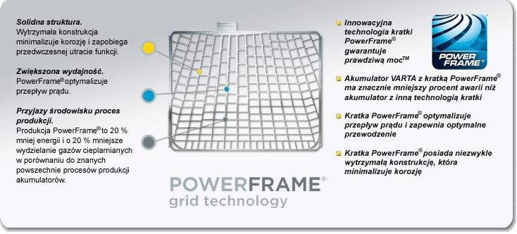 powerframe.jpg